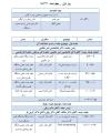 برنامه نهایی هشتمین کنگره غدد و متابولیسم کودکان ایران - ساری